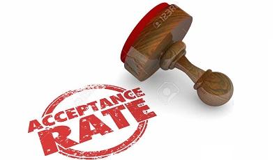تعیین درصد پذیرش و مدت زمان تقریبی داوری مجلات