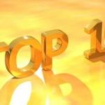 ده مقاله پر استناد رشته روانشناسی از سال 2006 تا کنون
